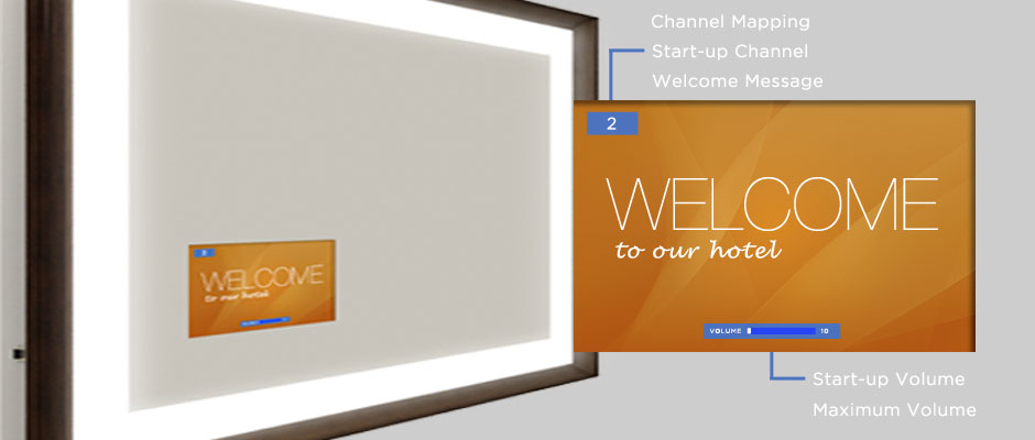 Electric Mirror Hospitality TV welcome screen