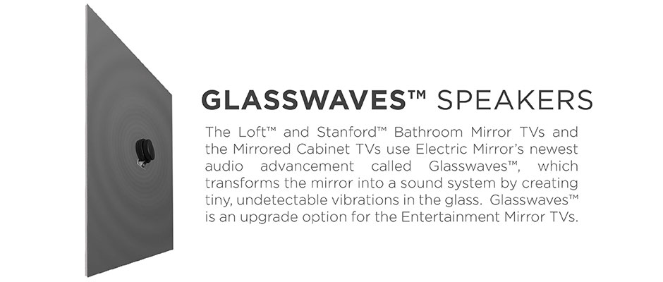 Electric Mirror Speaker Technology Glasswaves