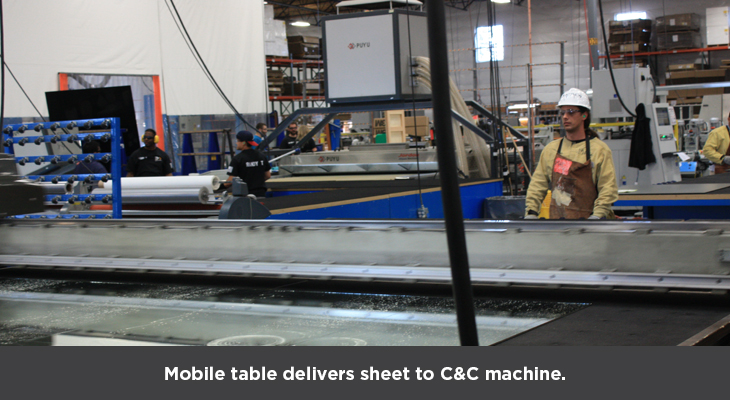 Mobile table delivers sheet to C&C machine