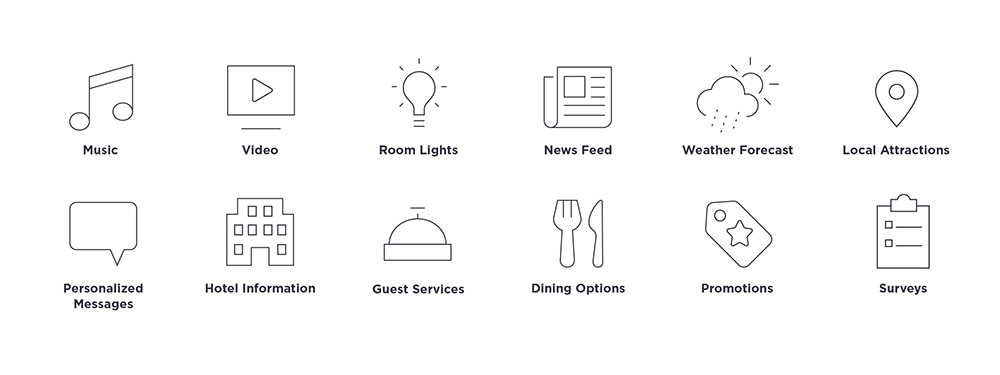 Savvy SmartMirror Icons for hospitality apps
